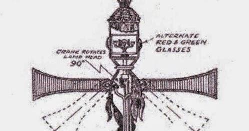 ¿Cuál fue el primer sistema de señalización de tráfico?