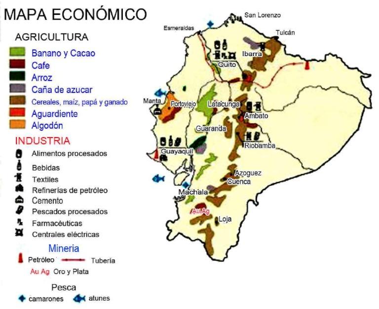 Planisferio económico