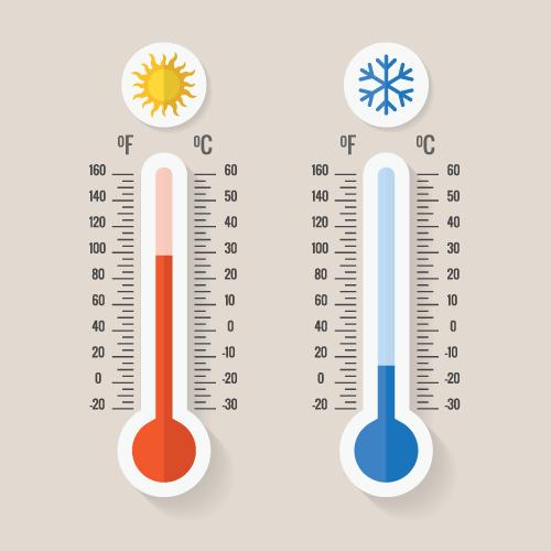 ¿Cómo funcionan los termómetros?