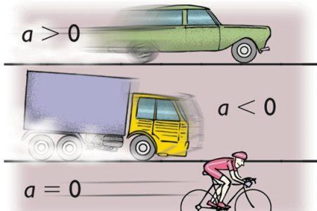 qué es la aceleración