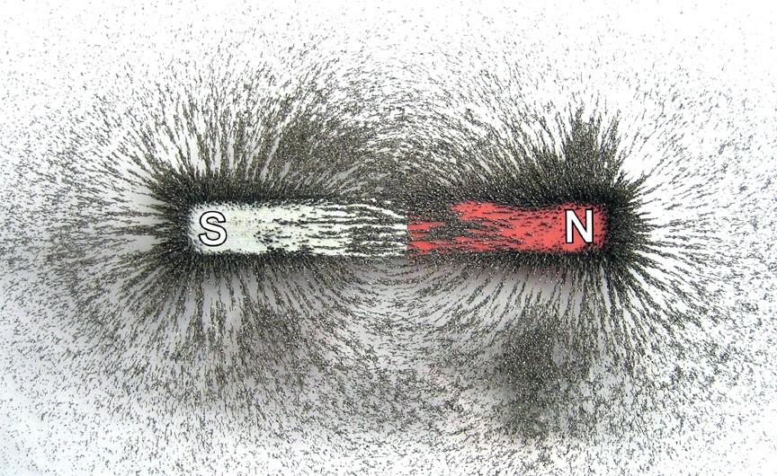 atracción magnética